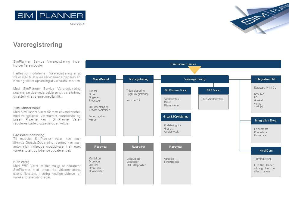 Vareregistrering SimPlanner Service Vareregistrering inde-holder flere moduler.