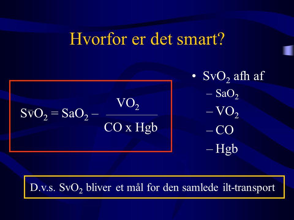 Hvorfor er det smart SvO2 afh af VO2 CO VO2 Hgb SvO2 = SaO2 –