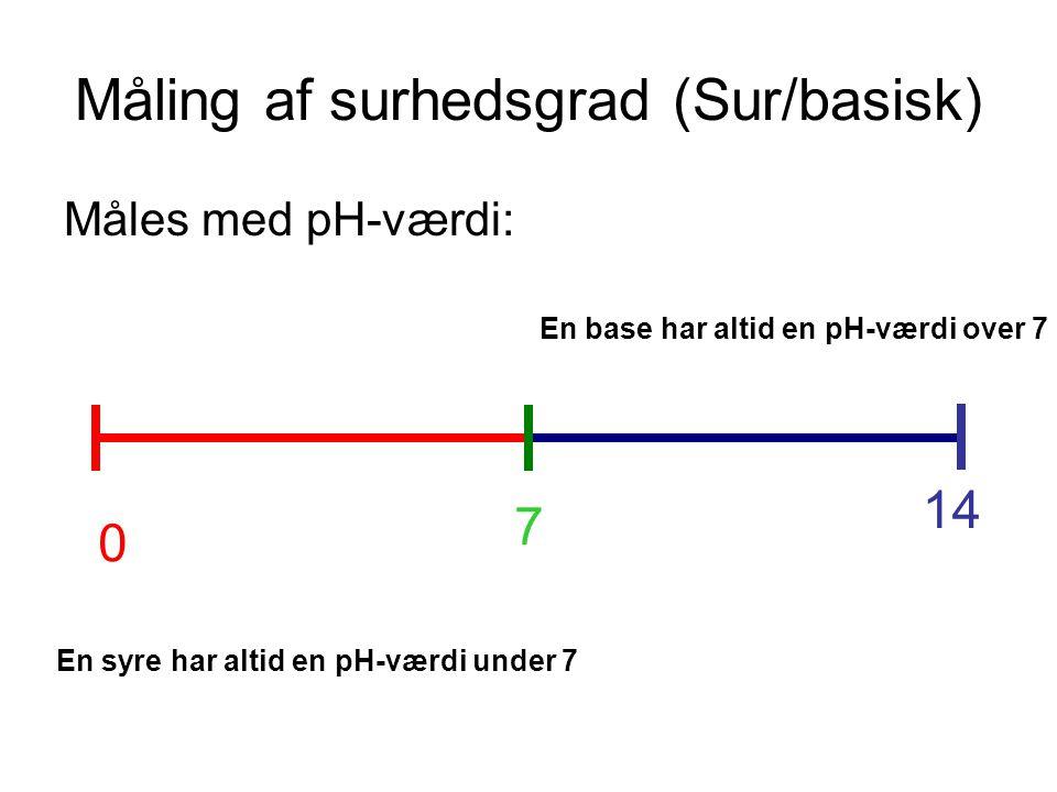 Måling af surhedsgrad (Sur/basisk)