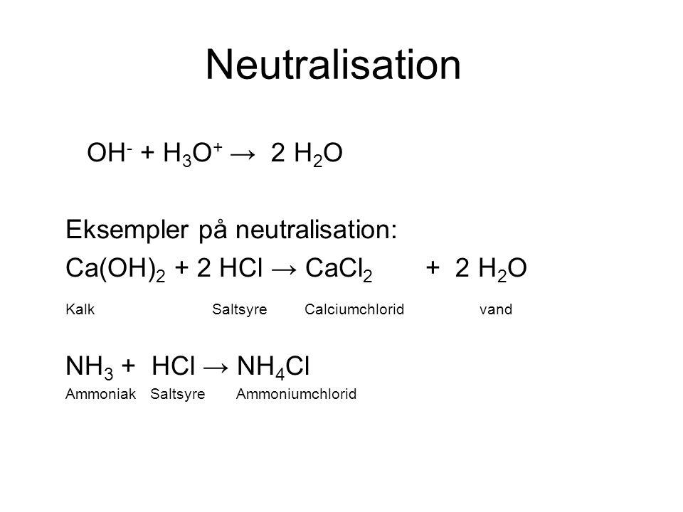 Neutralisation OH- + H3O+ → 2 H2O Eksempler på neutralisation: