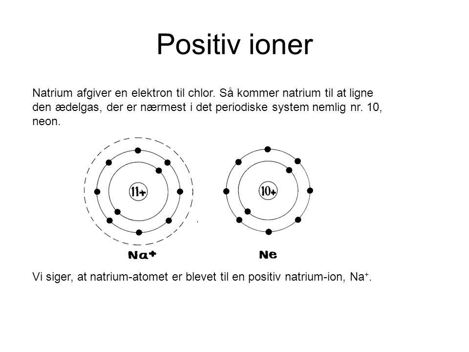 Positiv ioner