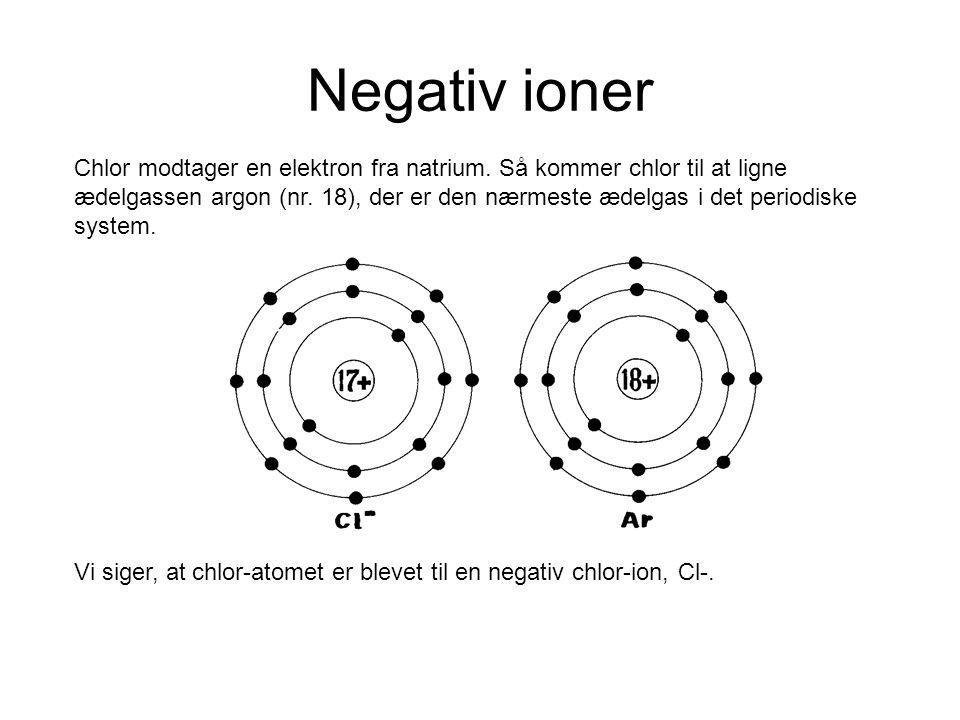 Negativ ioner