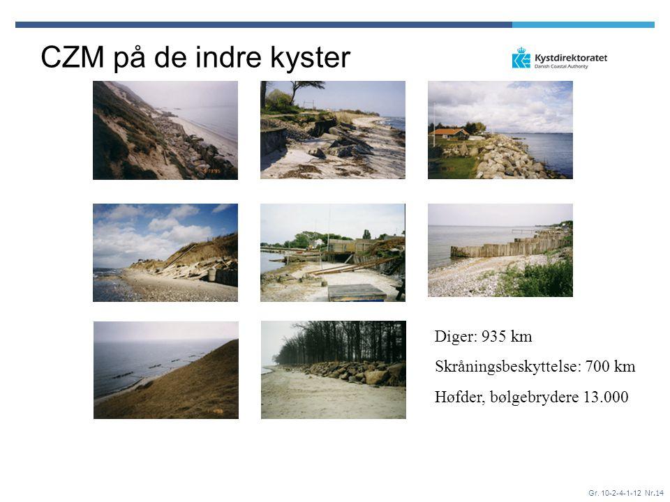 CZM på de indre kyster Diger: 935 km Skråningsbeskyttelse: 700 km
