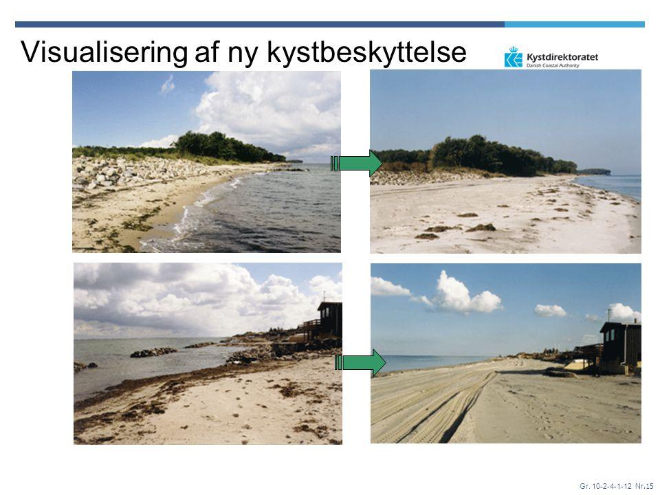 Visualisering af ny kystbeskyttelse