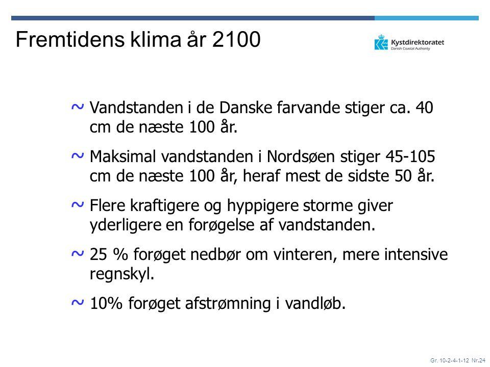 Fremtidens klima år 2100 Vandstanden i de Danske farvande stiger ca. 40 cm de næste 100 år.