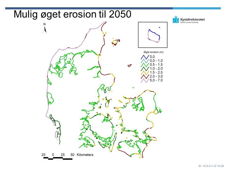 Mulig øget erosion til 2050