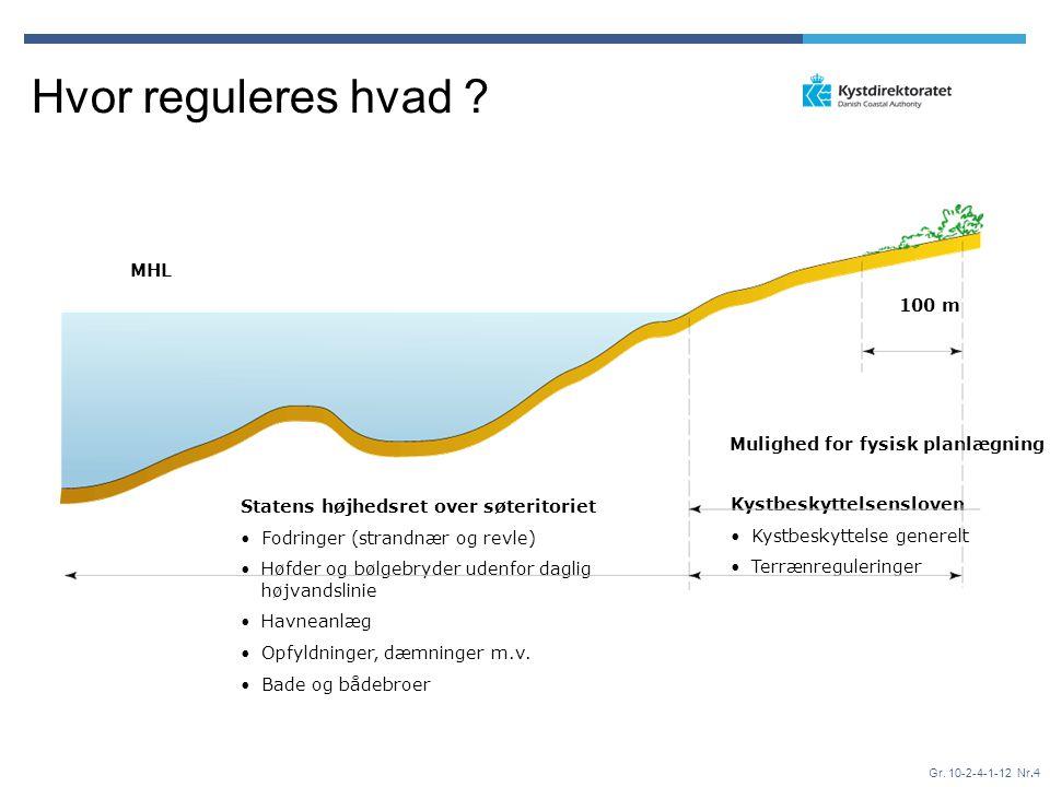 Hvor reguleres hvad MHL 100 m Mulighed for fysisk planlægning