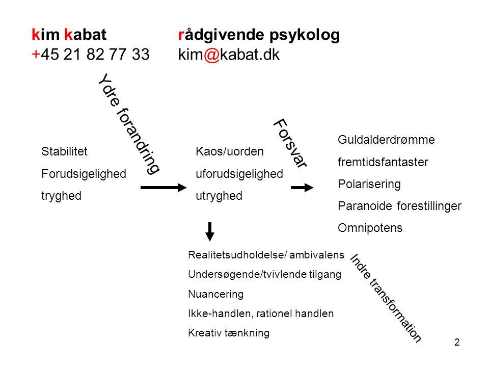 kim kabat rådgivende psykolog +45 21 82 77 33 kim@kabat.dk