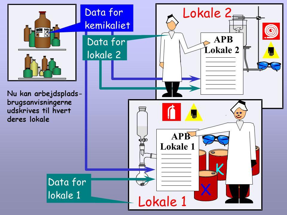 B K H Lokale 1 Lokale 2 Data for kemikaliet APB Lokale 2 lokale 2 APB