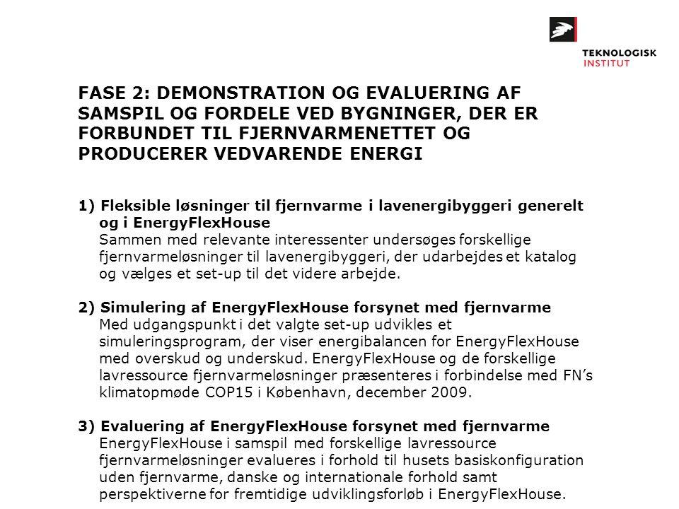 FASE 2: DEMONSTRATION OG EVALUERING AF SAMSPIL OG FORDELE VED BYGNINGER, DER ER FORBUNDET TIL FJERNVARMENETTET OG PRODUCERER VEDVARENDE ENERGI