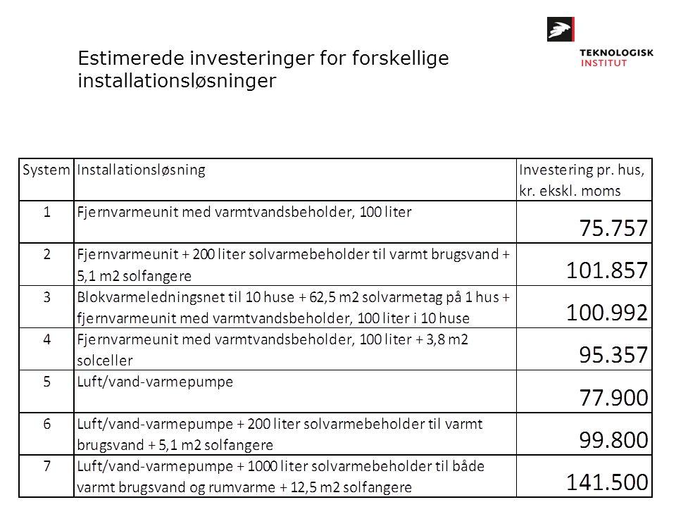 Estimerede investeringer for forskellige installationsløsninger