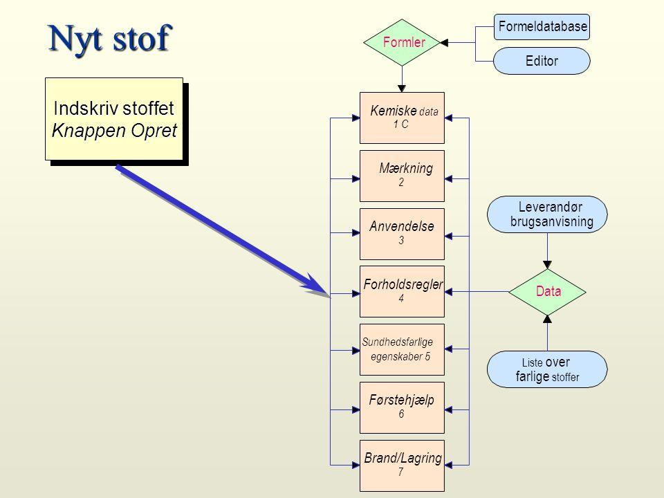 Nyt stof Indskriv stoffet Knappen Opret Formeldatabase Formler Editor