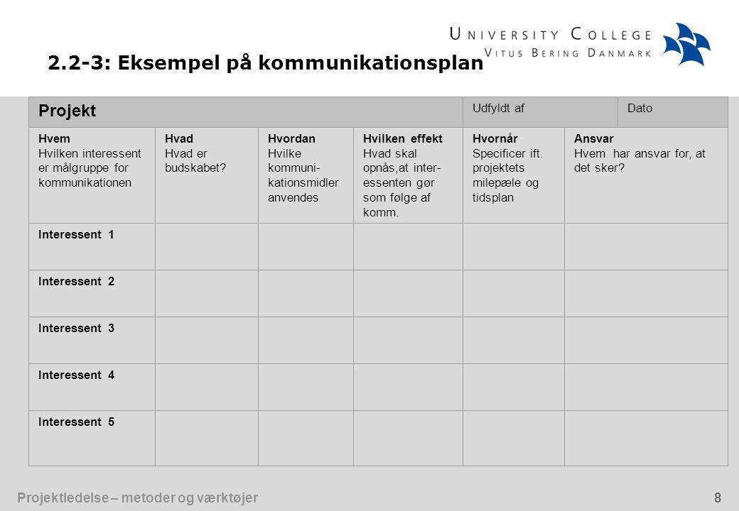 2.2-3: Eksempel på kommunikationsplan