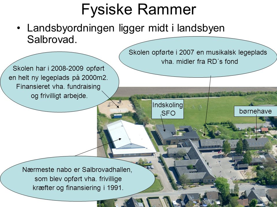 Fysiske Rammer Landsbyordningen ligger midt i landsbyen Salbrovad.