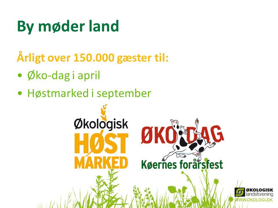 By møder land Årligt over 150.000 gæster til: • Øko-dag i april