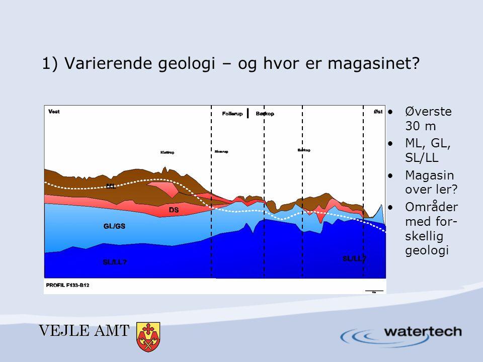 1) Varierende geologi – og hvor er magasinet