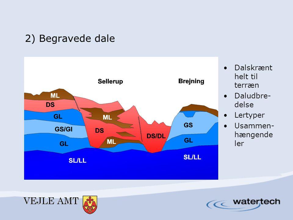 2) Begravede dale Dalskrænt helt til terræn Daludbre-delse Lertyper
