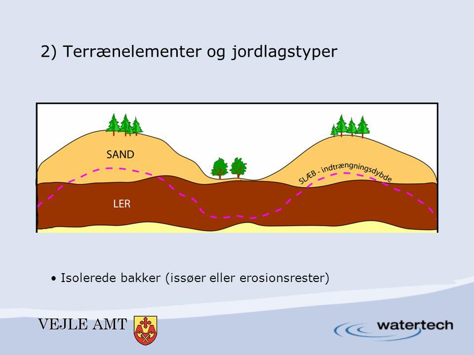 2) Terrænelementer og jordlagstyper
