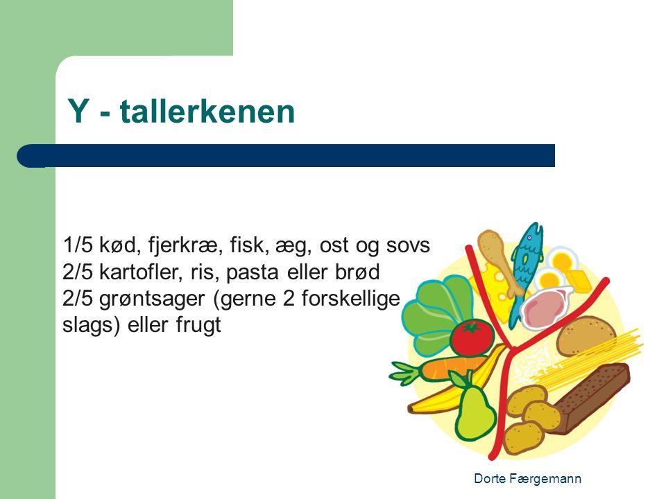 Y - tallerkenen 1/5 kød, fjerkræ, fisk, æg, ost og sovs