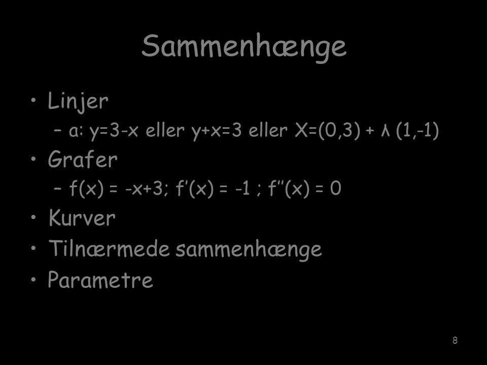 Sammenhænge Linjer Grafer Kurver Tilnærmede sammenhænge Parametre