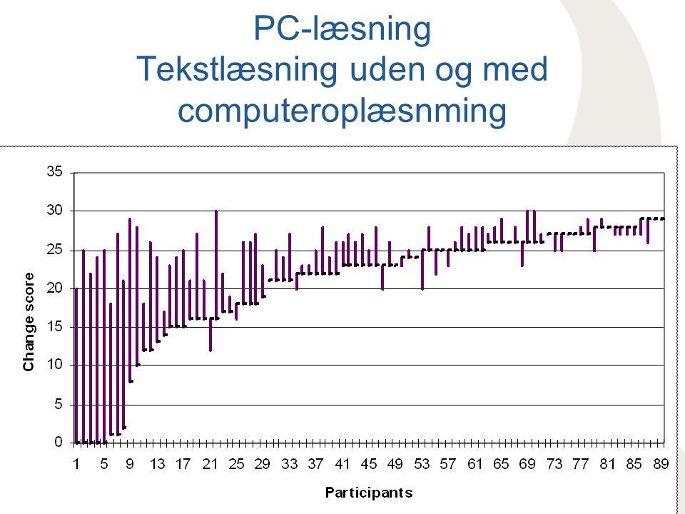 PC-læsning Tekstlæsning uden og med computeroplæsnming