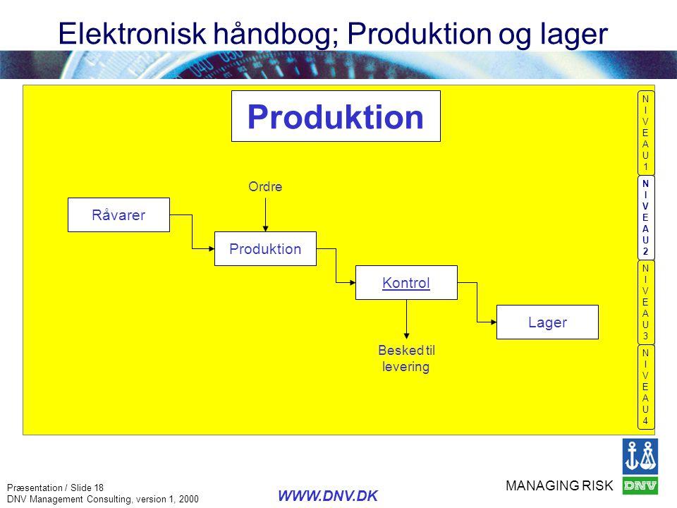 Produktion Elektronisk håndbog; Produktion og lager Råvarer Produktion