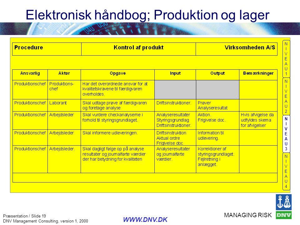 Elektronisk håndbog; Produktion og lager