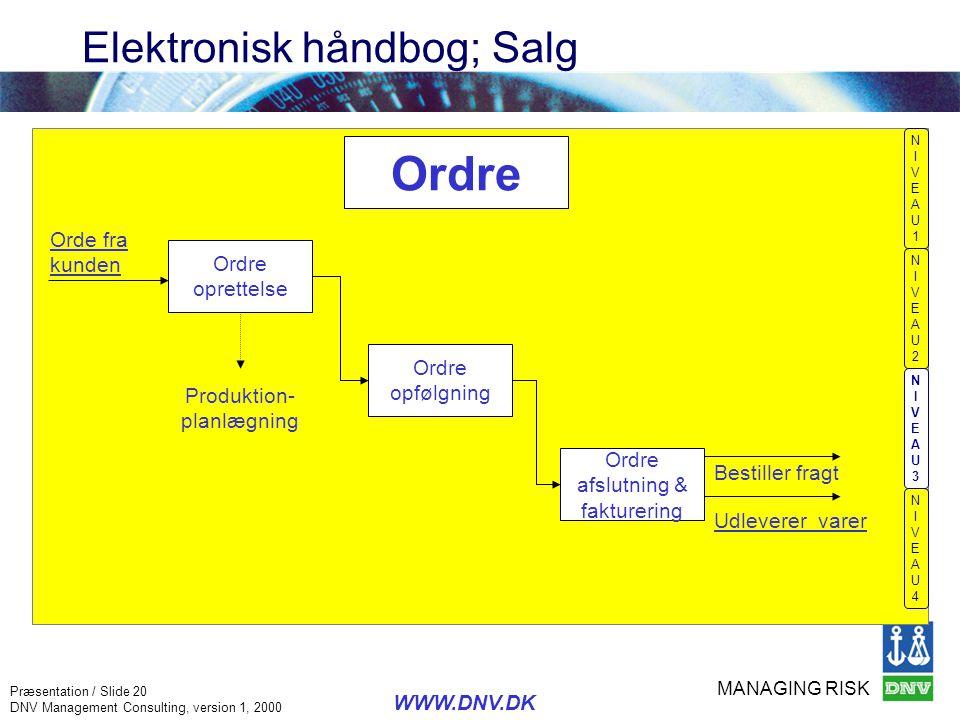 Ordre Elektronisk håndbog; Salg Orde fra kunden Ordre oprettelse