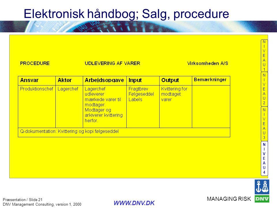 Elektronisk håndbog; Salg, procedure