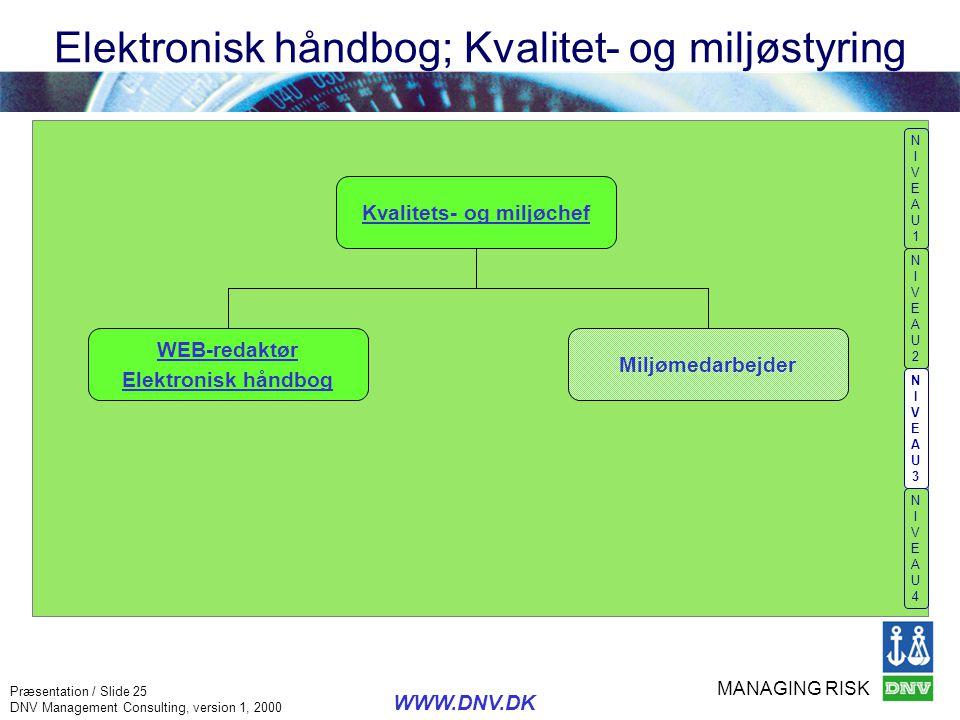 Elektronisk håndbog; Kvalitet- og miljøstyring