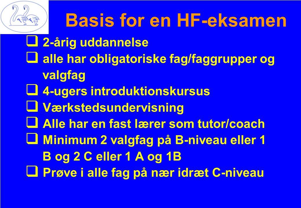 Basis for en HF-eksamen