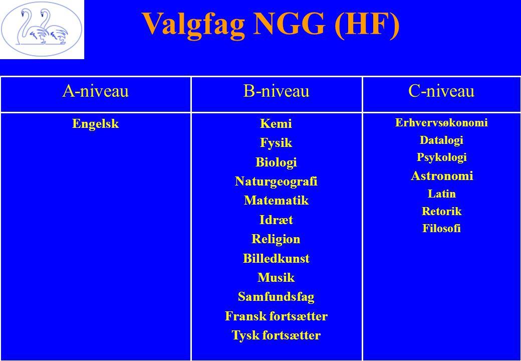 Valgfag NGG (HF) C-niveau B-niveau A-niveau Astronomi Kemi Fysik