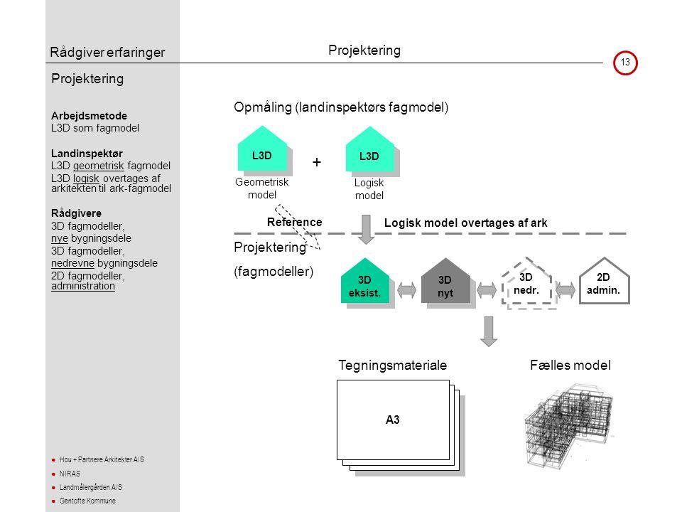 + Projektering Projektering Opmåling (landinspektørs fagmodel)
