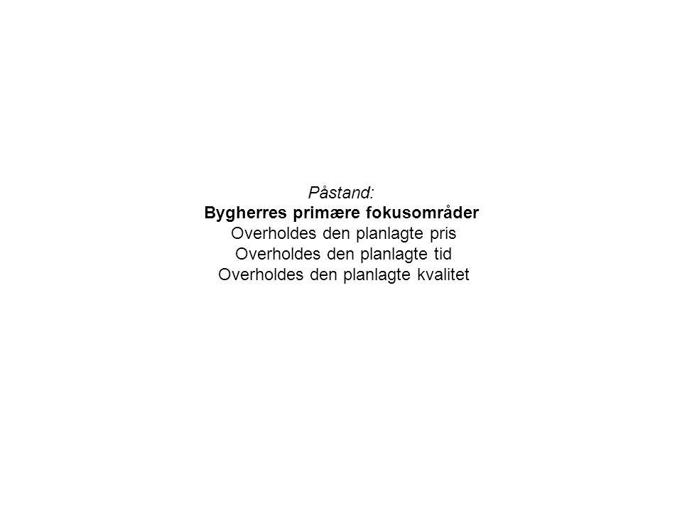 Påstand: Bygherres primære fokusområder