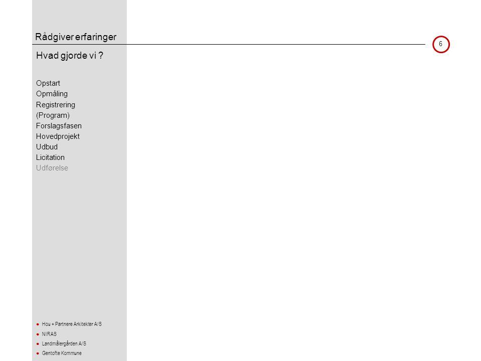 Hvad gjorde vi Opstart Opmåling Registrering (Program) Forslagsfasen