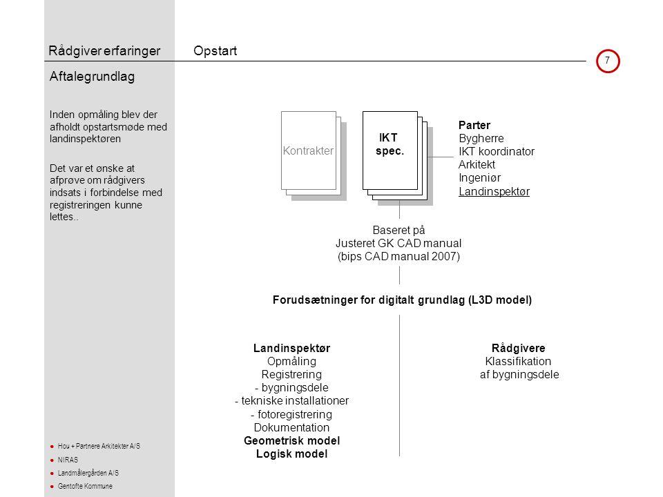 Opstart Aftalegrundlag Kontrakter IKT spec.
