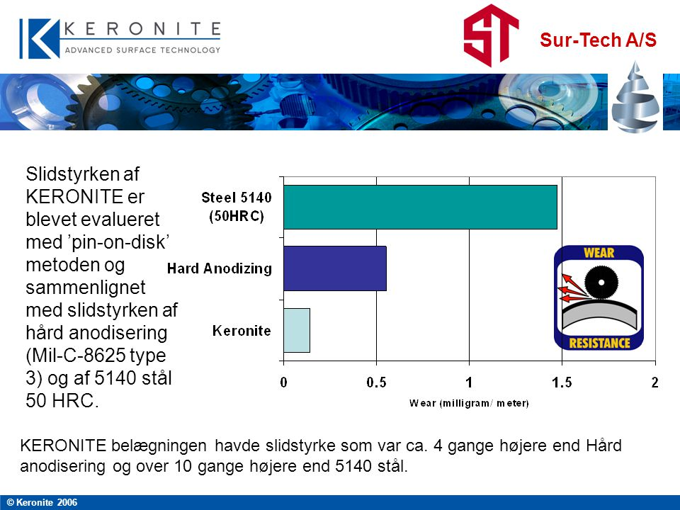 Slidstyrken af KERONITE er blevet evalueret med 'pin-on-disk' metoden og sammenlignet med slidstyrken af hård anodisering (Mil-C-8625 type 3) og af 5140 stål 50 HRC.