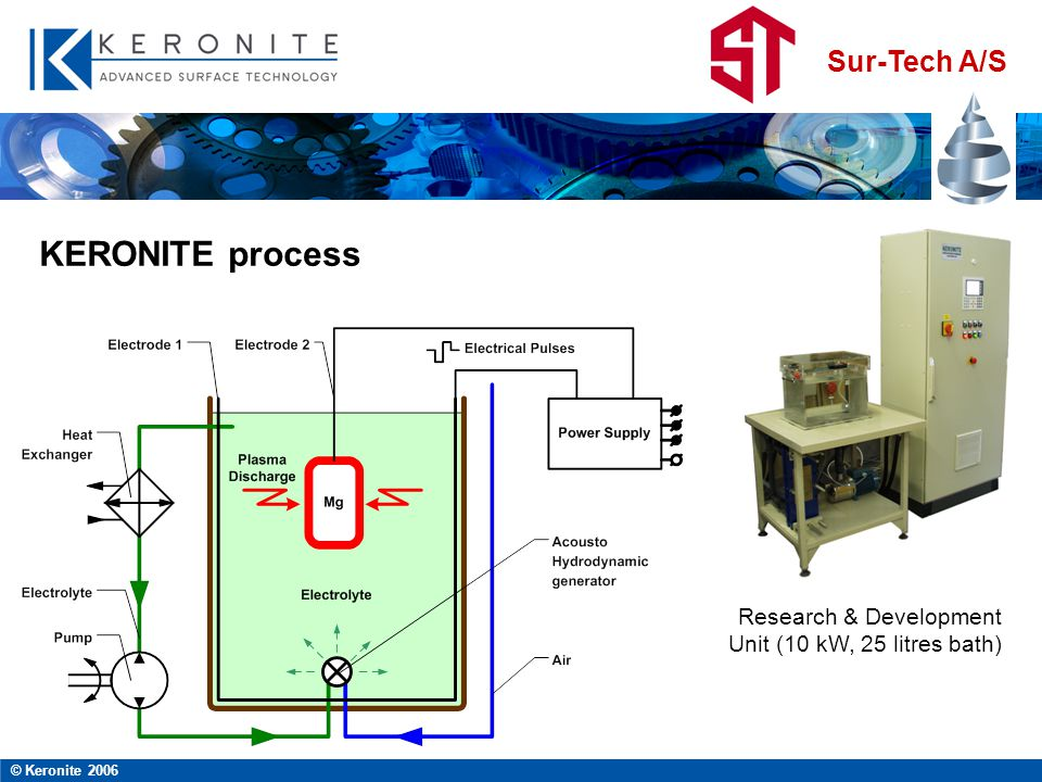 KERONITE process Research & Development Unit (10 kW, 25 litres bath)