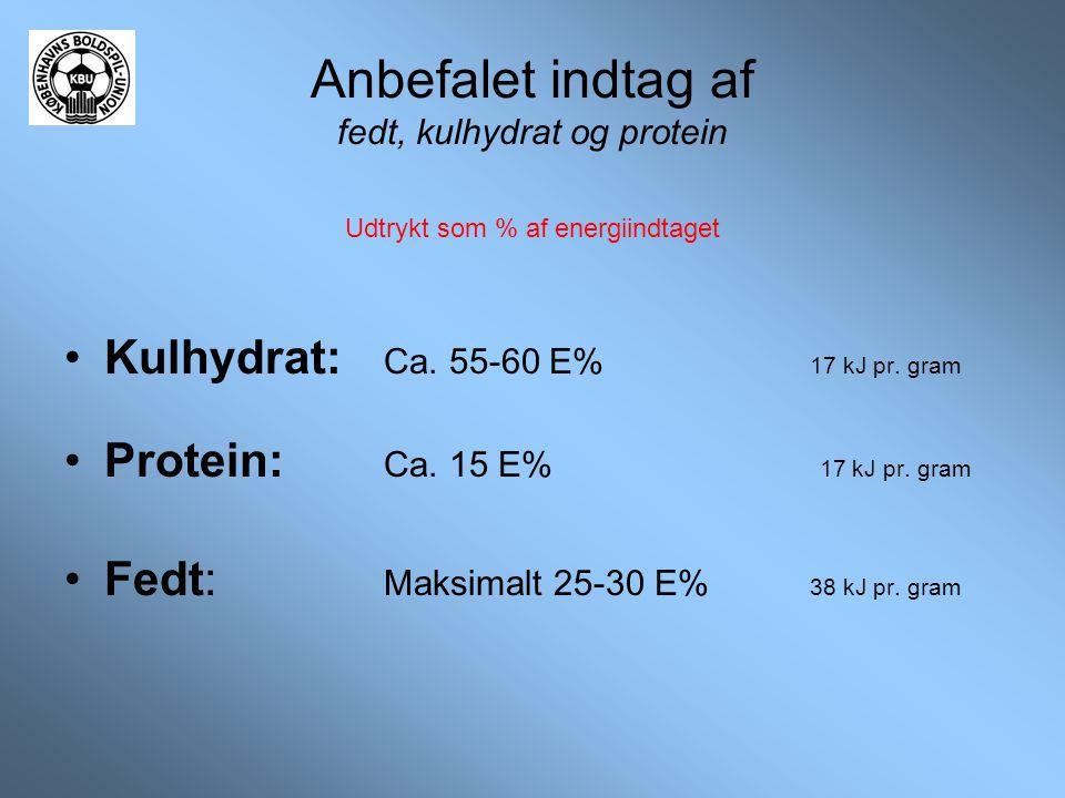 Anbefalet indtag af fedt, kulhydrat og protein