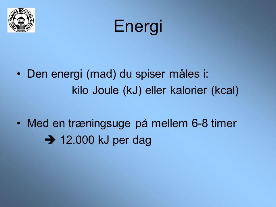 Energi Den energi (mad) du spiser måles i: