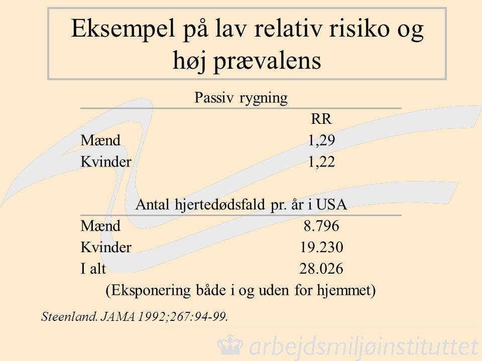 Eksempel på lav relativ risiko og høj prævalens