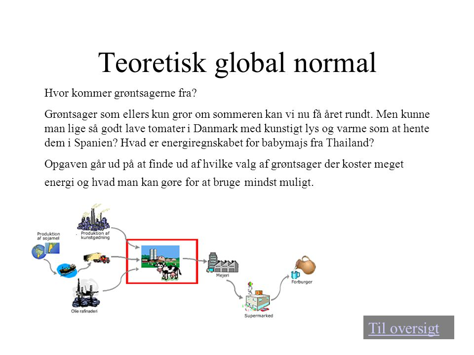 Teoretisk global normal