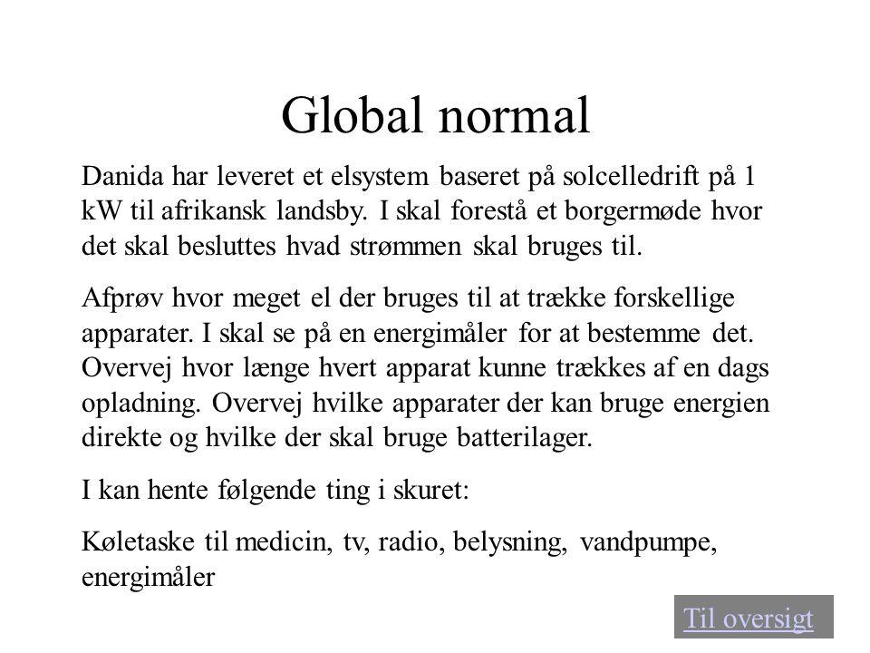 Global normal
