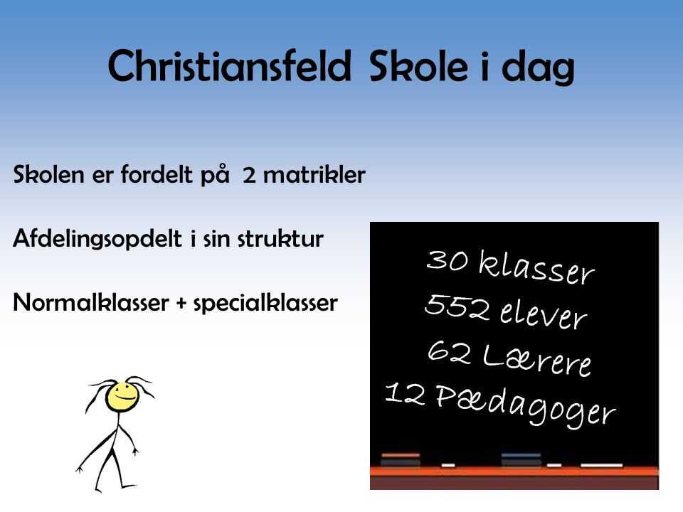 Christiansfeld Skole i dag