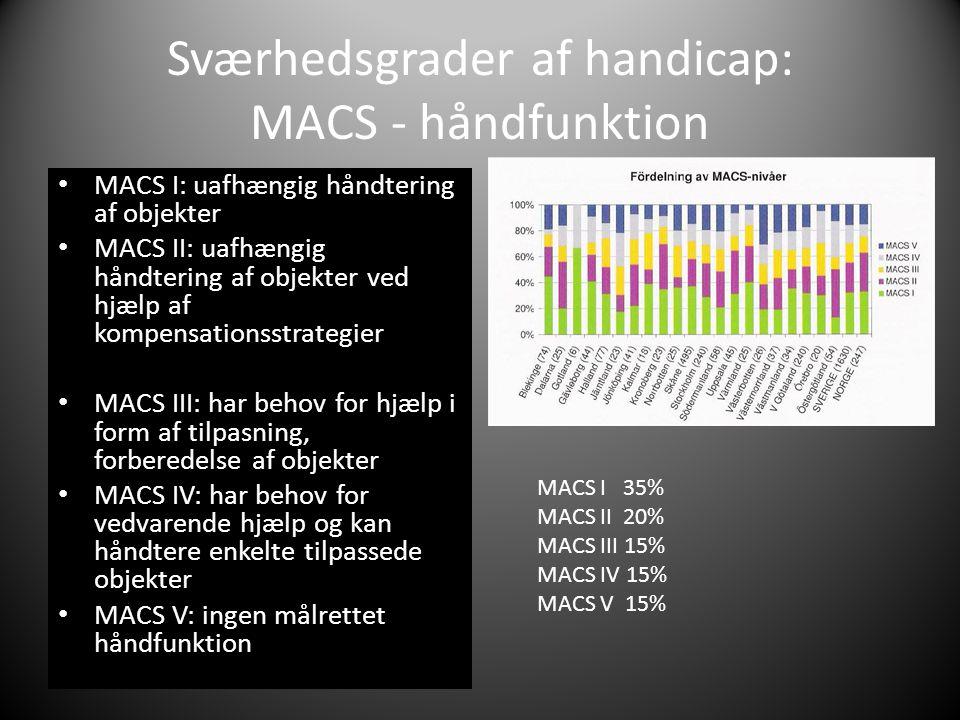 Sværhedsgrader af handicap: MACS - håndfunktion