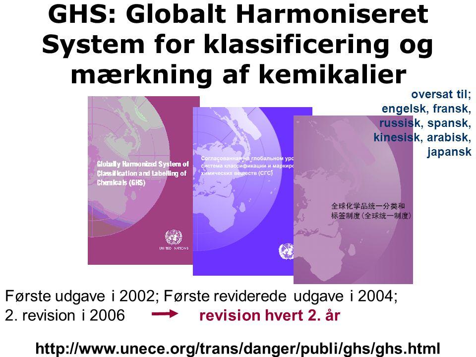 GHS: Globalt Harmoniseret System for klassificering og mærkning af kemikalier