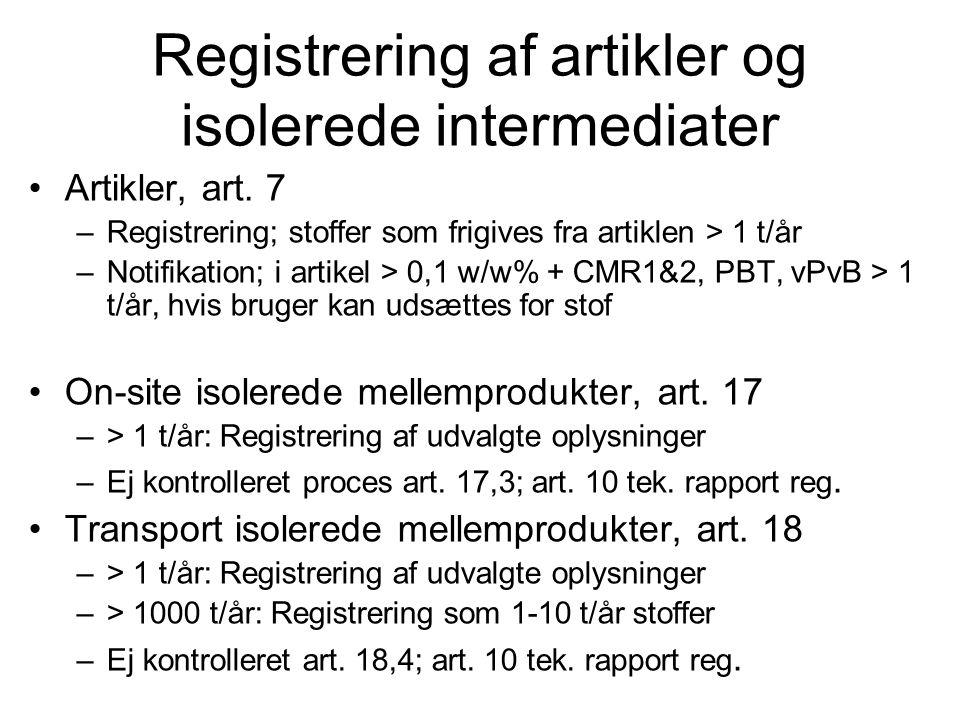 Registrering af artikler og isolerede intermediater