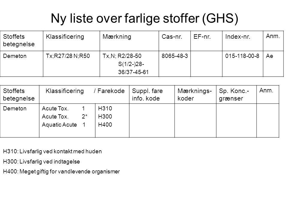 Ny liste over farlige stoffer (GHS)