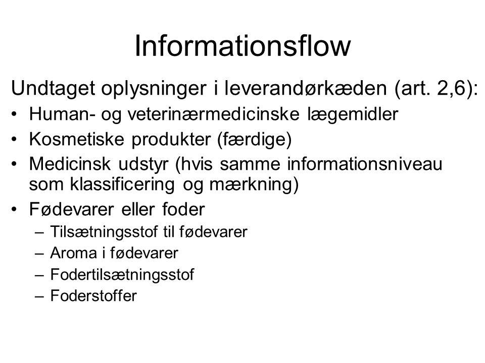 Informationsflow Undtaget oplysninger i leverandørkæden (art. 2,6):