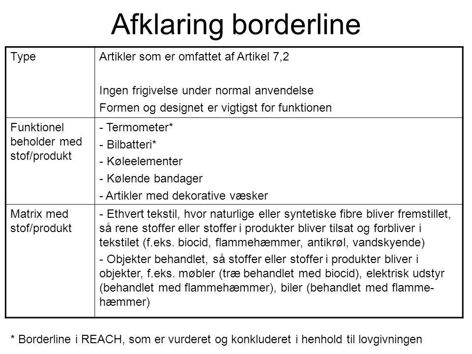 Afklaring borderline Type Artikler som er omfattet af Artikel 7,2